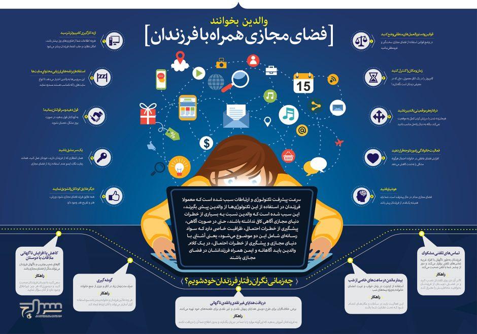 کاربرد شبکه های اجتماعی موبایلی