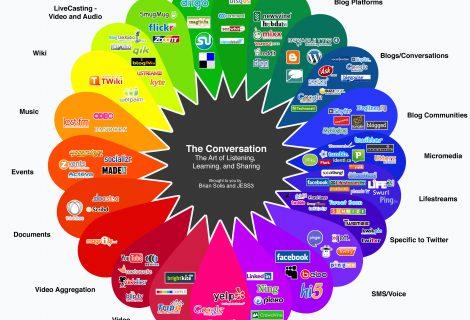 داده های عظیم  یا Big Data