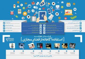 مهارت های فاوا (فناوری اطلاعات و ارتباطات) در هزاره سوم